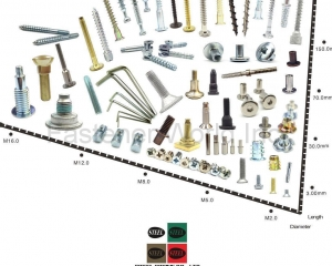 Furniture Screws, Bolts, Nuts